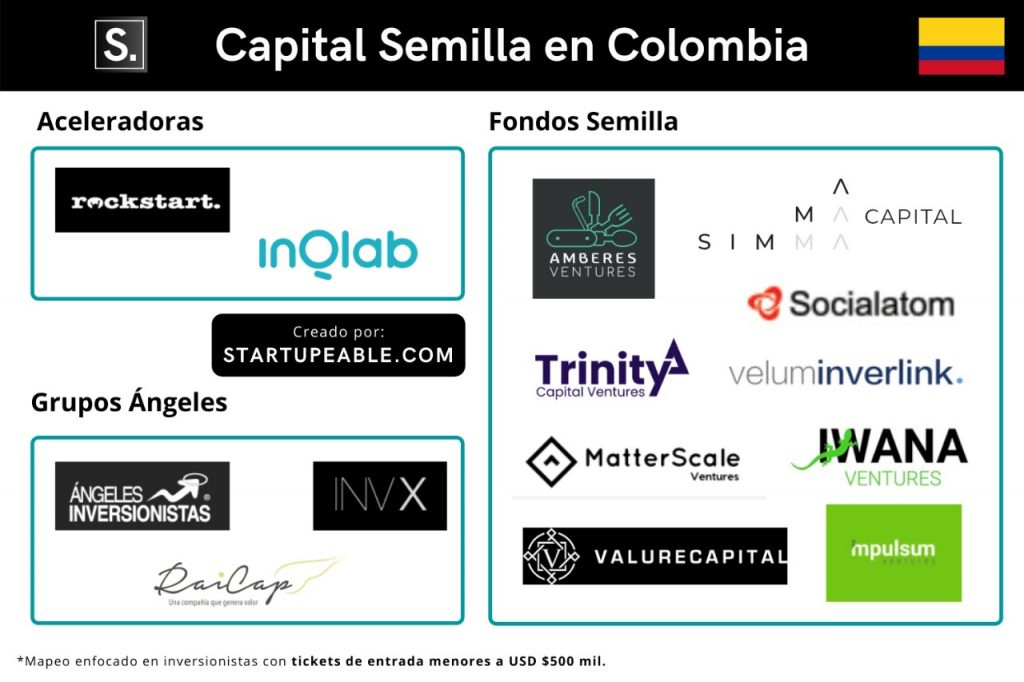 capital semilla colombia