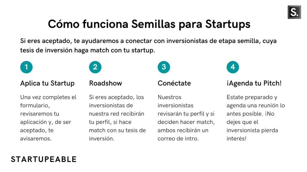 red semillas startups