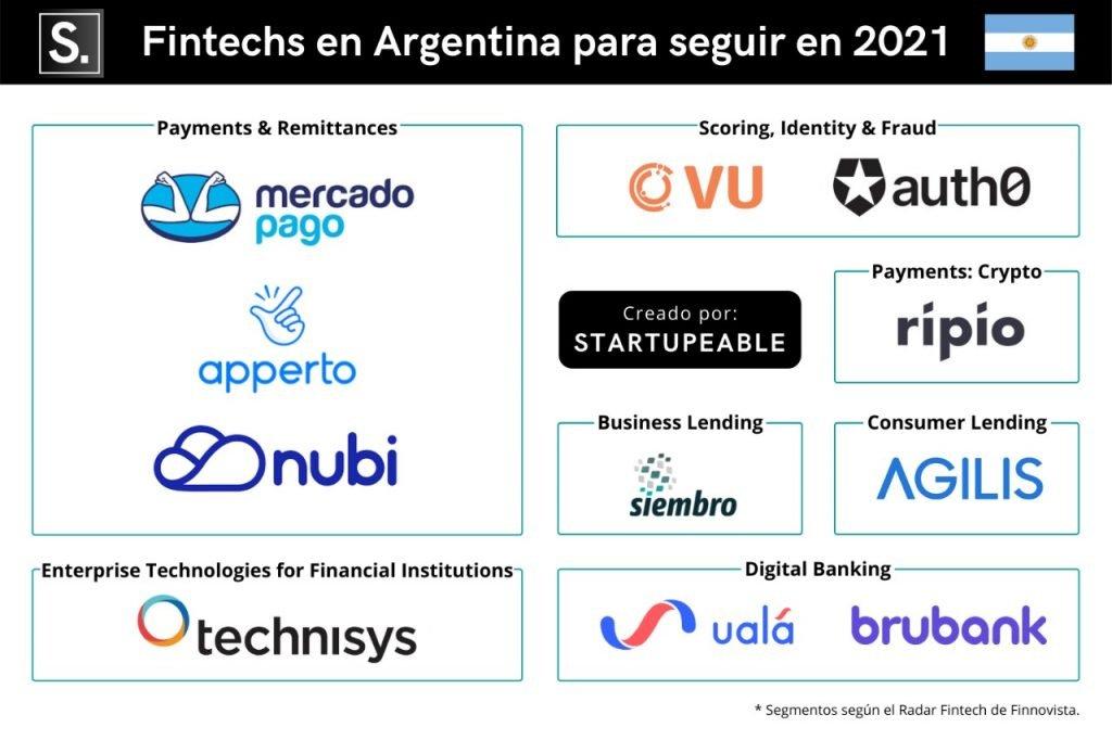 fintech argentina