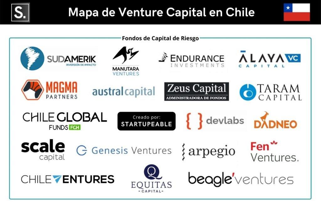 venture capital chile