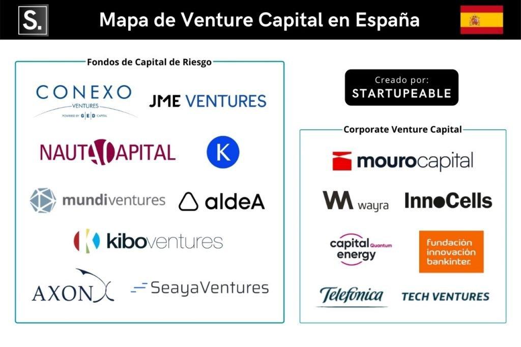 venture capital espana españa