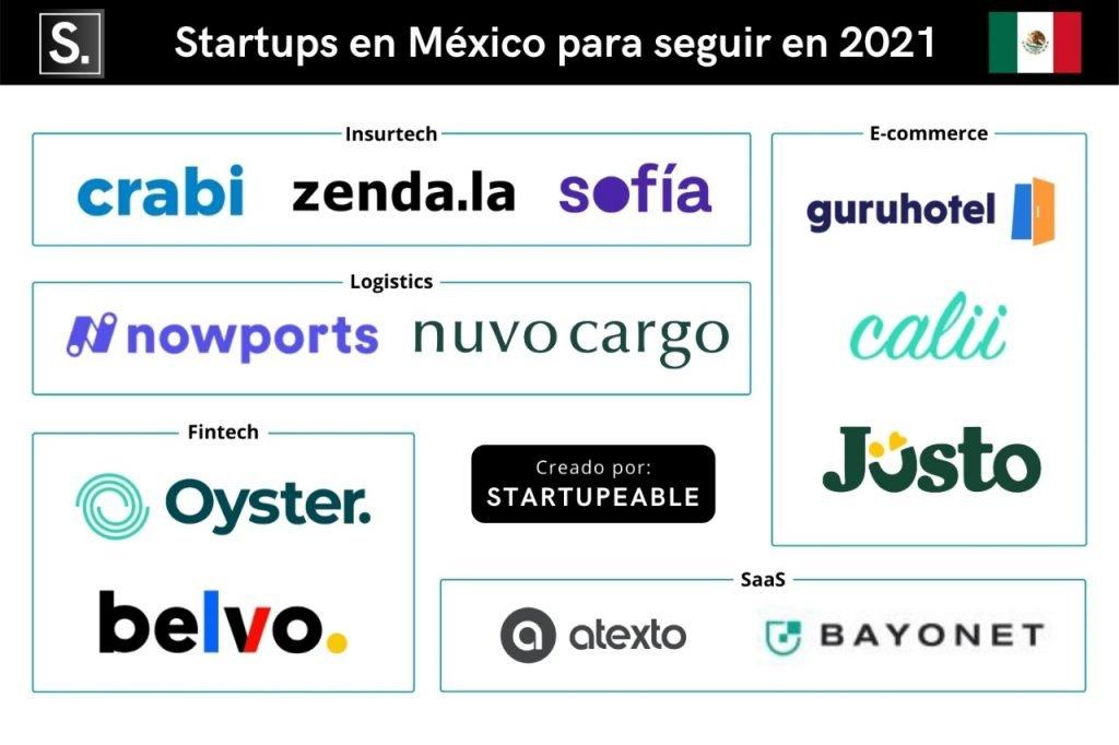 startups mexico 2021