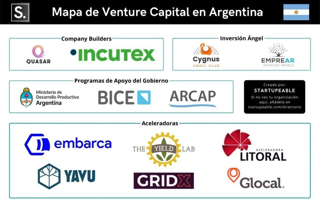 venture capital argentina