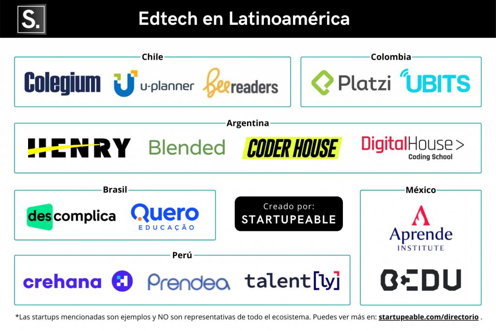startups edtech en Latinoamérica