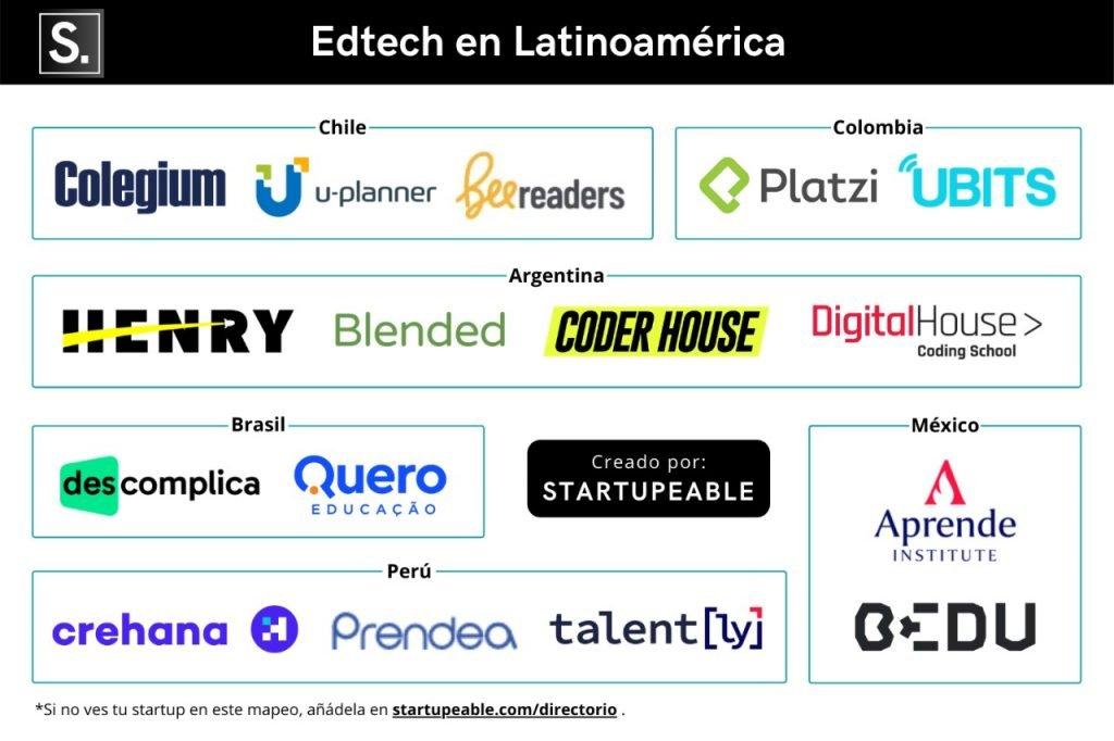 edtech latinoamerica