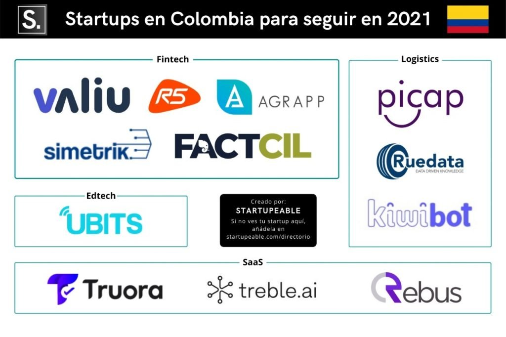 startups colombia 2021