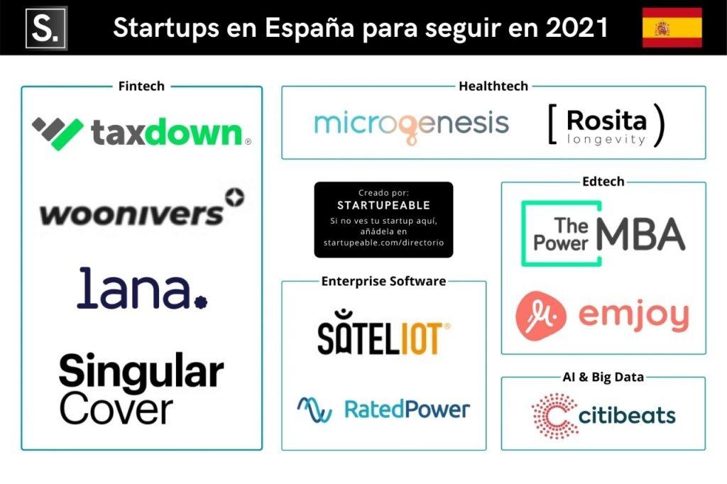 startups españa espana 2021
