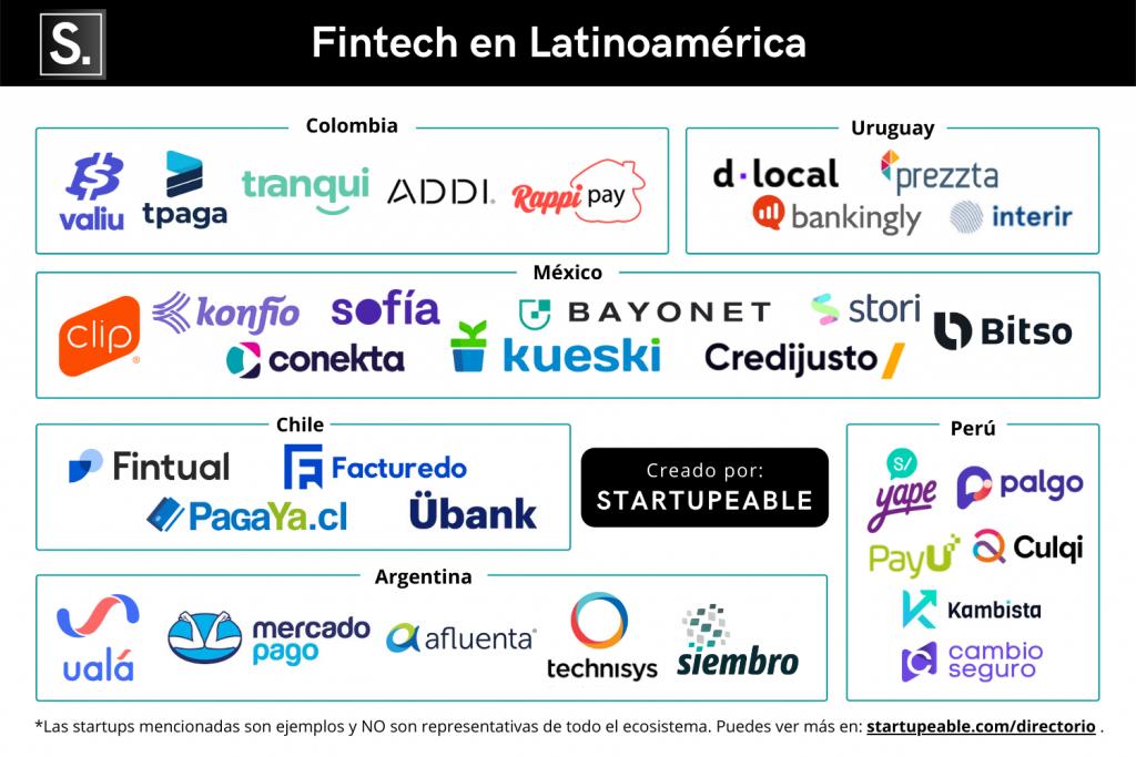 fintechs en latinoamérica